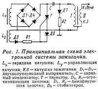 Рис. 1. Принципиальная схема электронной системы зажигания