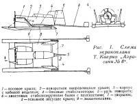 Рис. 1. Схема экраноплана Т. Каарио Аэросани №8