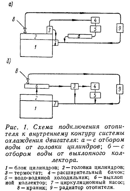 Схема подключения отопителя