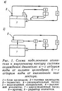 Рис. 1. Схема подключения отопителя