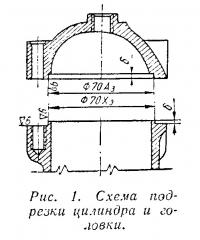 Рис. 1. Схема подрезки цилиндра и головки