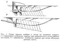 Рис. 1. Схема прососа воздуха к винту по вихревым шнурам