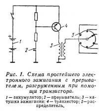 Рис. 1. Схема простейшего электронного зажигания с прерывателем