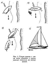 Рис. 1. Схема снятия с мели яхты «Звезда»