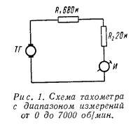 Рис. 1. Схема тахометра