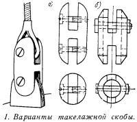Рис. 1. Варианты такелажной скобы