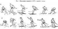 Рис. 1. Выполнение поворота на 180° в прыжке с волны