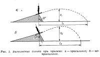 Рис. 1. Выполнение толчка при прыжке