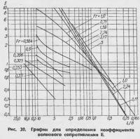 Рис. 20