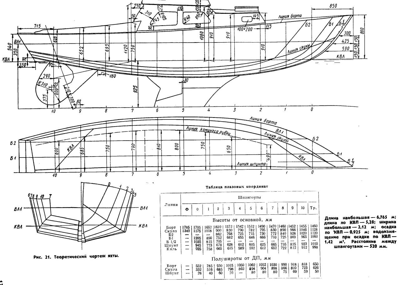 чертежи и проекты лодок и яхт
