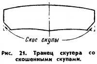 Рис. 21