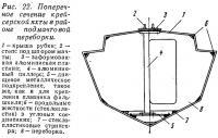 Рис. 22. Поперечное сечение крейсерской яхты в районе подмачтовой переборки