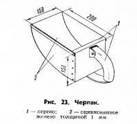Рис. 23