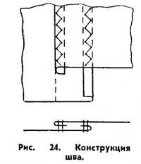 Рис. 24