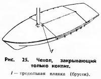 Рис. 25