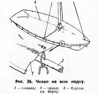 Рис. 26