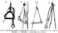 Рис. 2. Дополнительное оборудование трапеции