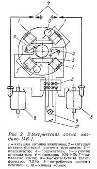Рис. 2. Электрическая схема магдино МВ-1