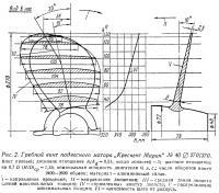 Рис. 2. Гребной винт подвесного мотора Кресчент Марин