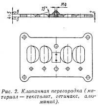 Рис. 2. Клапанная перегородка