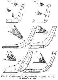 Рис. 2. Конструкция форштевней и узлы их соединения с килем