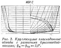 Рис. 2. Круглоскулые плоскодонные обводы с развитыми брызгоотбойниками