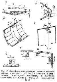 Рис. 2. Определяемые размеры сечений деталей набора