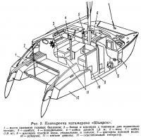 Рис. 2. Планировка катамарана «Шамрок»
