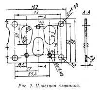 Рис. 2. Пластина клапанов