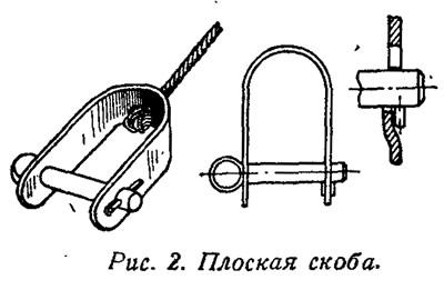 Рис. 2. Плоская скоба