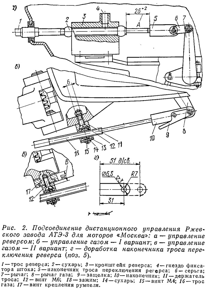 инструкция по установке дистанционного управления лодочного мотора