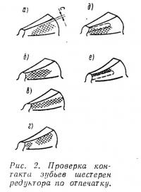 Рис. 2. Проверка контакта зубьев шестерен редуктора по отпечатку