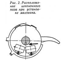 Рис. 2. Расположение шпоночного паза при установке маховика