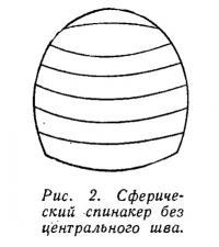 Рис. 2. Сферический спинакер без центрального шва