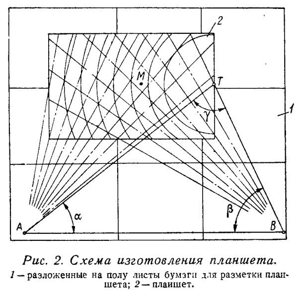 Схема для прыжков в длину с 304