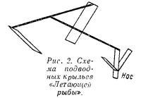 Рис. 2. Схема подводных крыльев «Летающей рыбы»