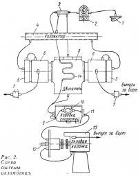 Рис. 2. Схема системы охлаждения
