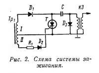 Рис, 2. Схема системы зажигания