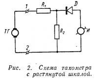 Рис. 2. Схема тахометра с растянутой шкалой