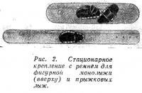 Рис. 2. Стационарное крепление с ремнем