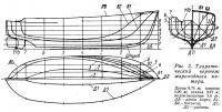 Рис. 2. Теоретический чертеж мореходного катера
