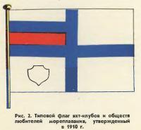 Рис. 2. Типовой флаг яхт-клубов и обществ любителей мореплавания, утвержденный в 1910 г