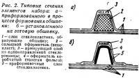 Рис. 2. Типовые сечения элементов набора