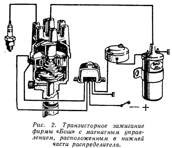 Рис. 2. Транзисторное зажигание фирмы «Бош»