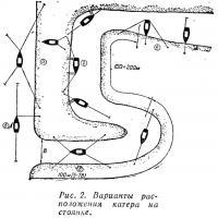 Рис. 2. Варианты расположения катера на стоянке