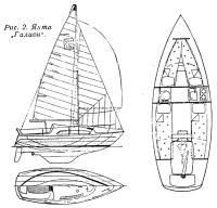 Рис. 2. Яхта Галион