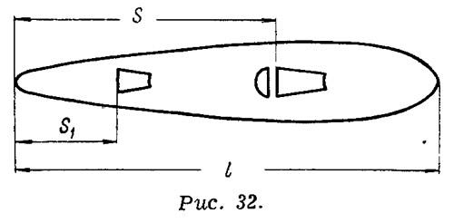 Рис. 32