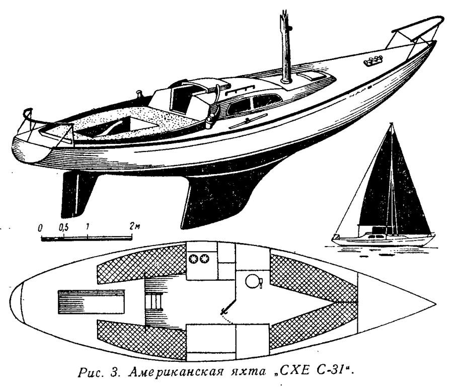 Американская яхта СХЕ С-31