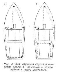 Рис. 3. Два варианта круговой проводки браса