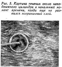 Рис. 3. Картина течения около цилиндра в начальный момент времени